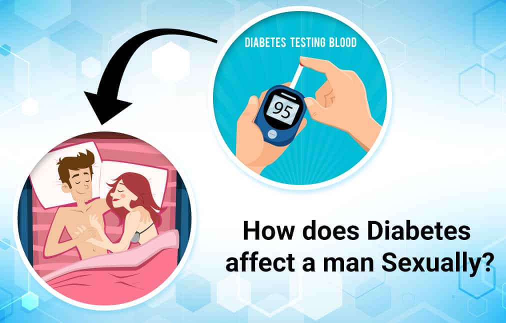 How Diabetes is Linked to Sexual Problems in Men and Women