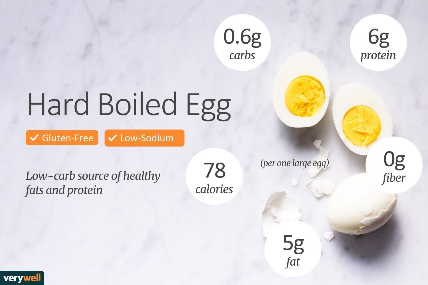 Egg Whites Nutrition: High in Protein, Low in Everything Else
