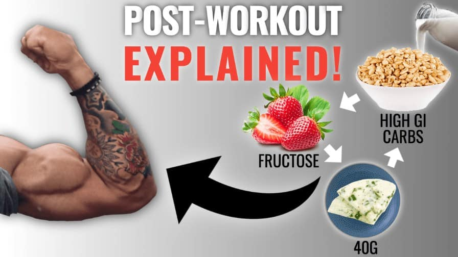 Post-Workout Nutrition: What to Eat After a Workout